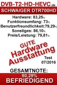Testergebnes Schwaiger DTR700HD